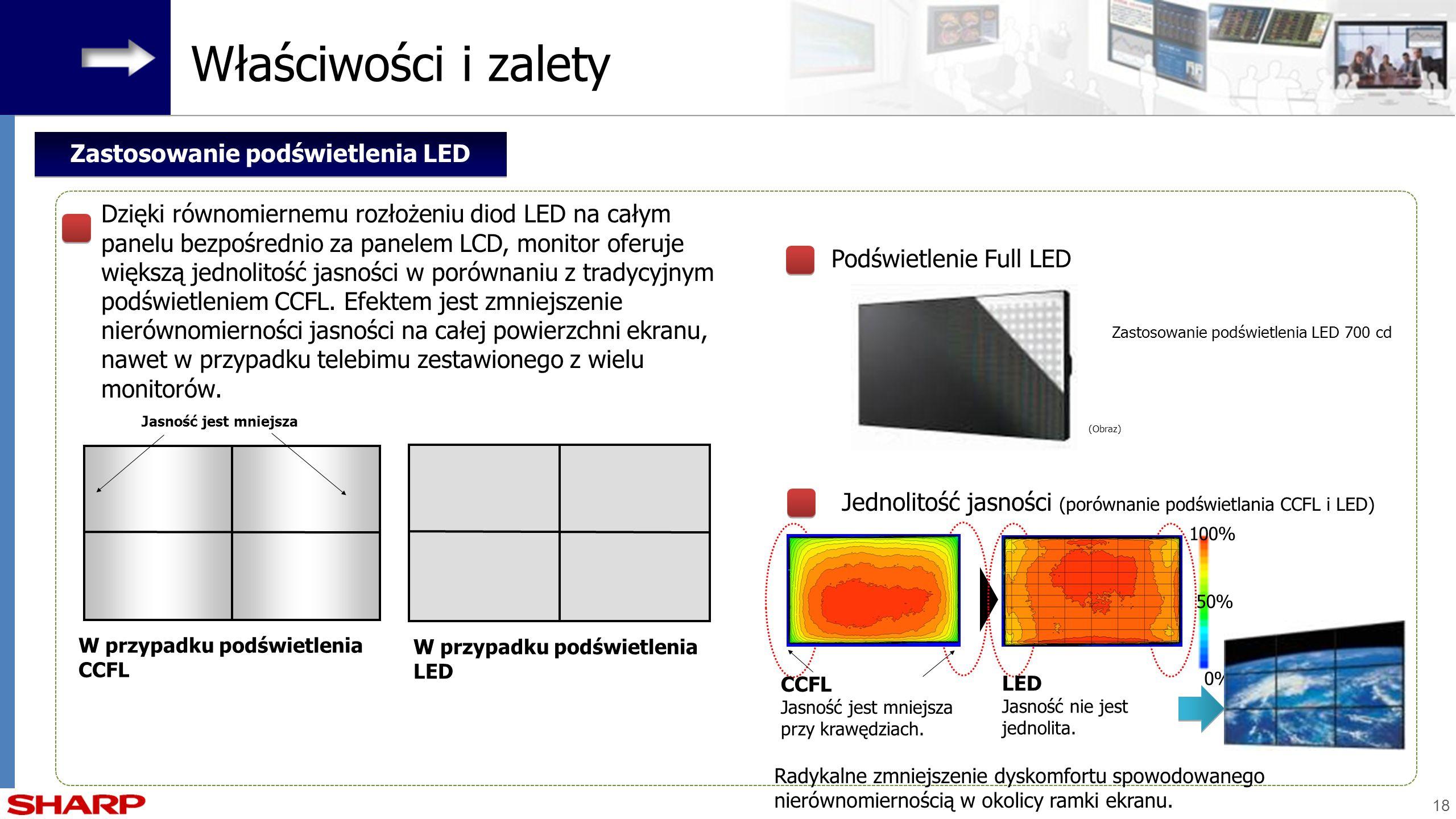 Zastosowanie podświetlenia LED