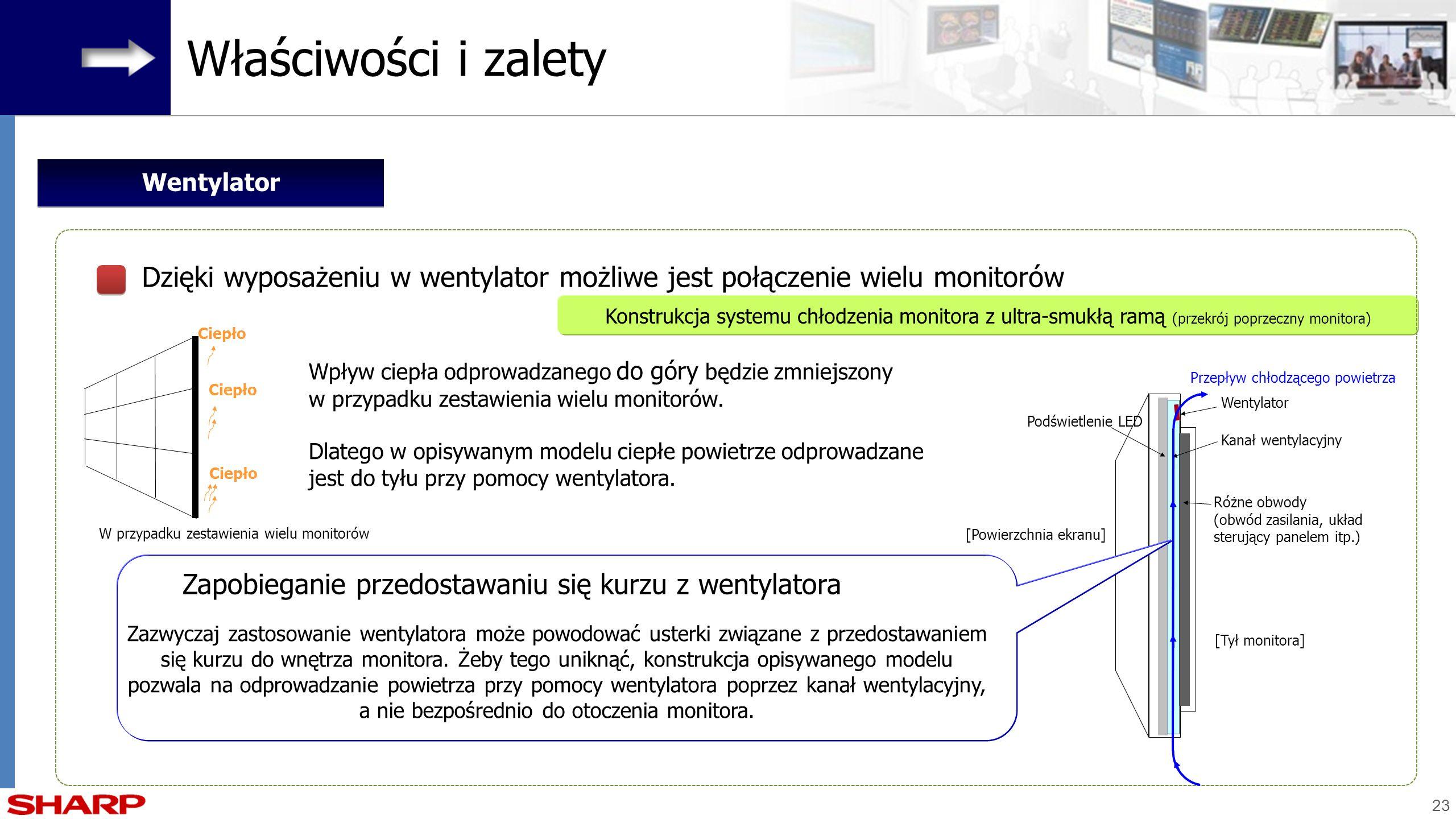 Właściwości i zalety Wentylator. Dzięki wyposażeniu w wentylator możliwe jest połączenie wielu monitorów.