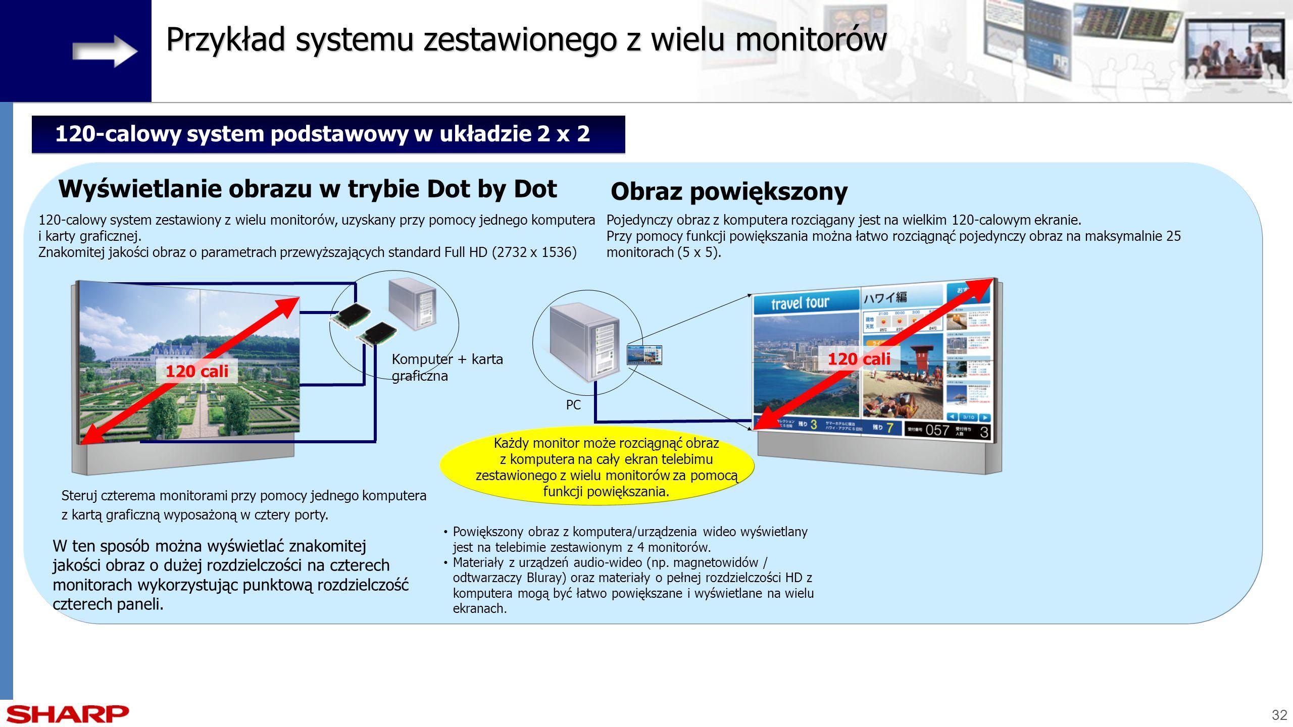 120-calowy system podstawowy w układzie 2 x 2