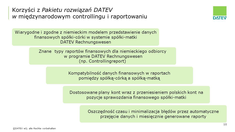 Korzyści z Pakietu rozwiązań DATEV w międzynarodowym controllingu i raportowaniu
