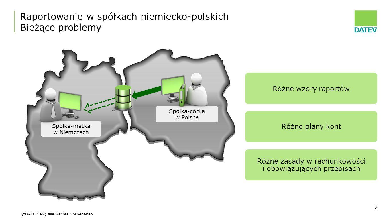 Raportowanie w spółkach niemiecko-polskich Bieżące problemy