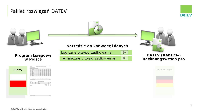 Narzędzie do konwersji danych Program księgowy w Polsce