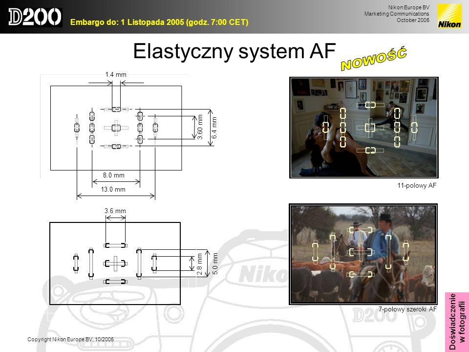 NOWOŚĆ Elastyczny system AF Doświadczenie w fotografii 13.0 mm 6.4 mm