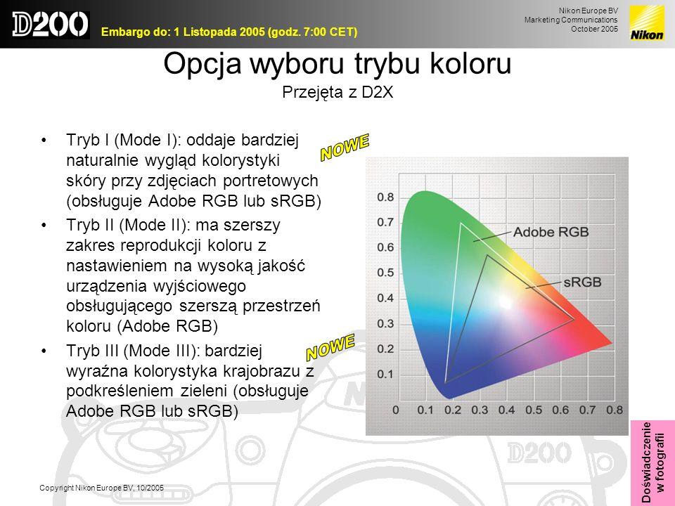 Opcja wyboru trybu koloru Przejęta z D2X