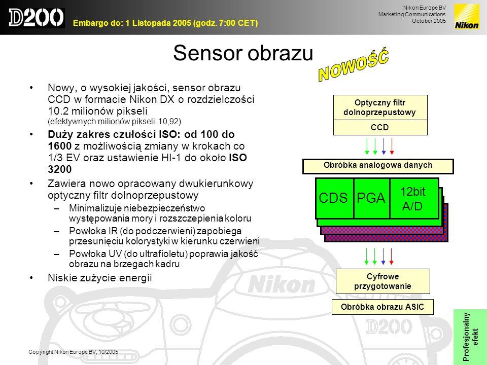 NOWOŚĆ Sensor obrazu CDS PGA 12bit A/D