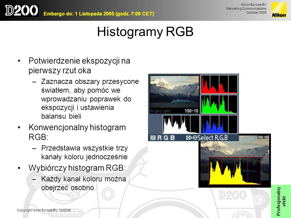 Histogramy RGB Potwierdzenie ekspozycji na pierwszy rzut oka