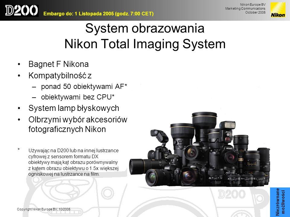 System obrazowania Nikon Total Imaging System