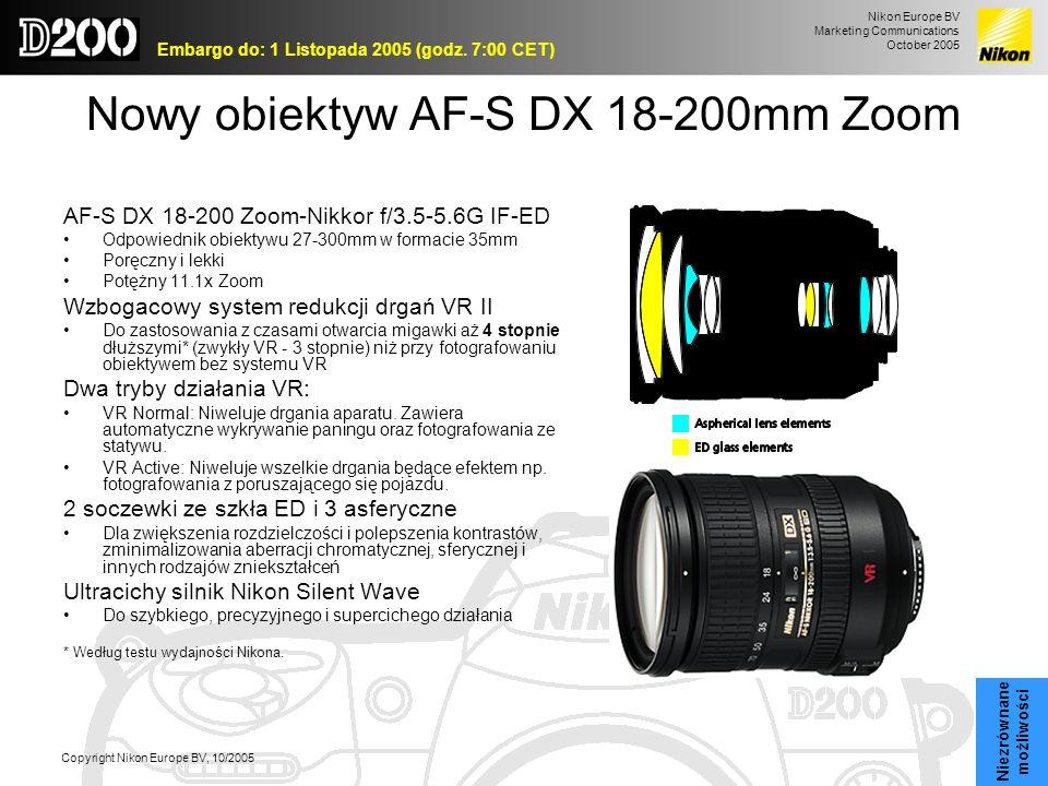 Nowy obiektyw AF-S DX 18-200mm Zoom