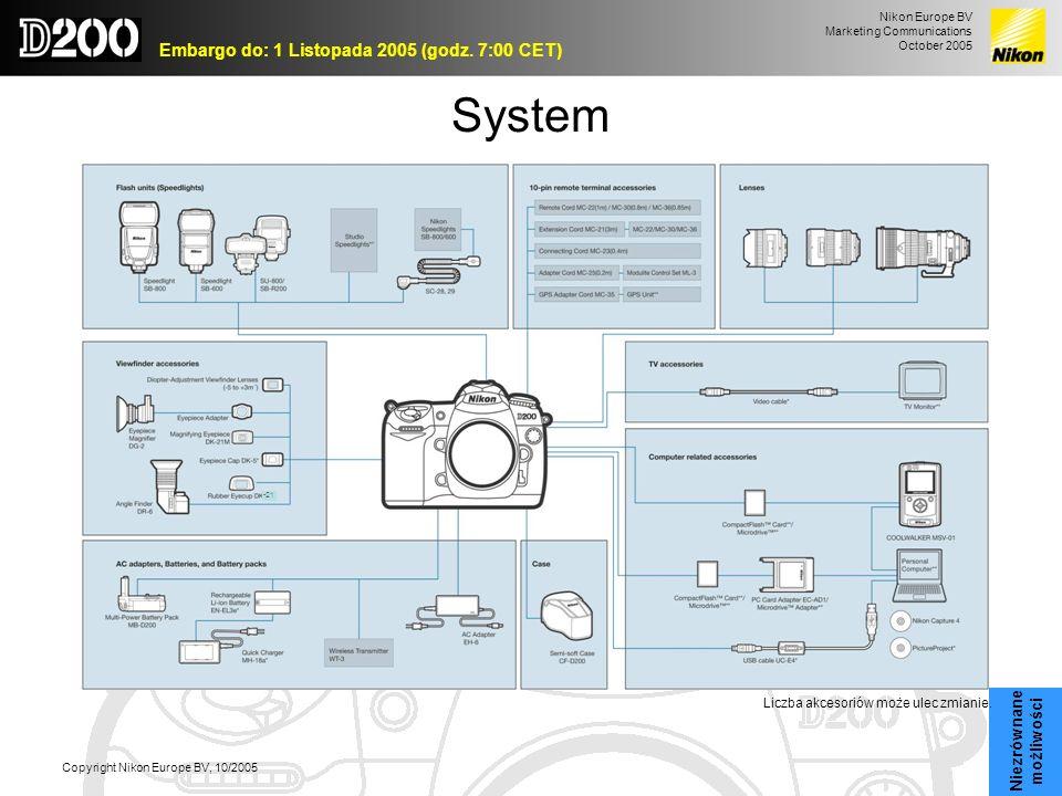System -21 Liczba akcesoriów może ulec zmianie. Niezrównane możliwości