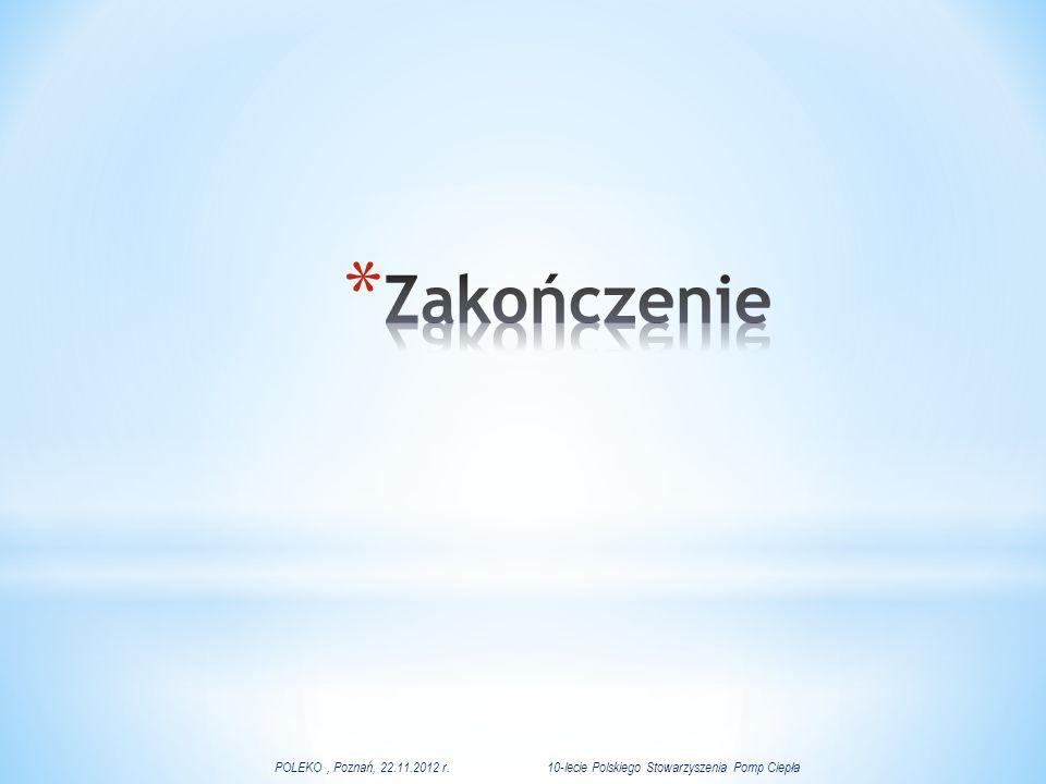 Zakończenie POLEKO , Poznań, 22.11.2012 r. 10-lecie Polskiego Stowarzyszenia Pomp Ciepła.