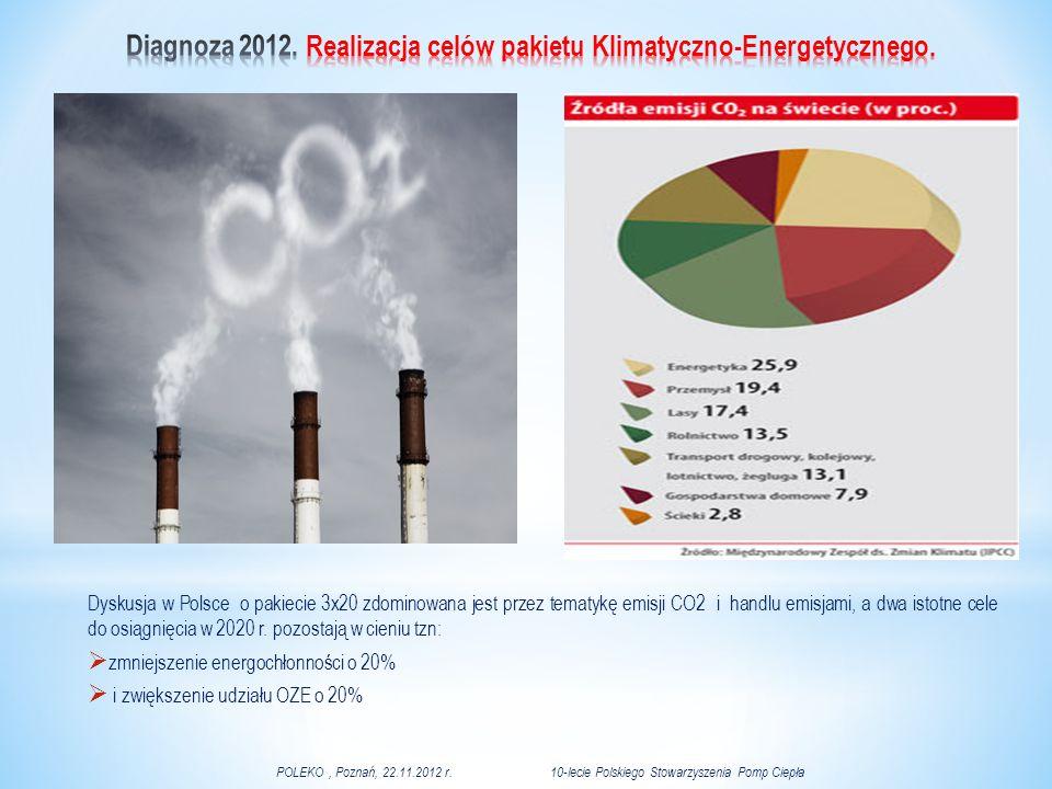 Diagnoza 2012. Realizacja celów pakietu Klimatyczno-Energetycznego.
