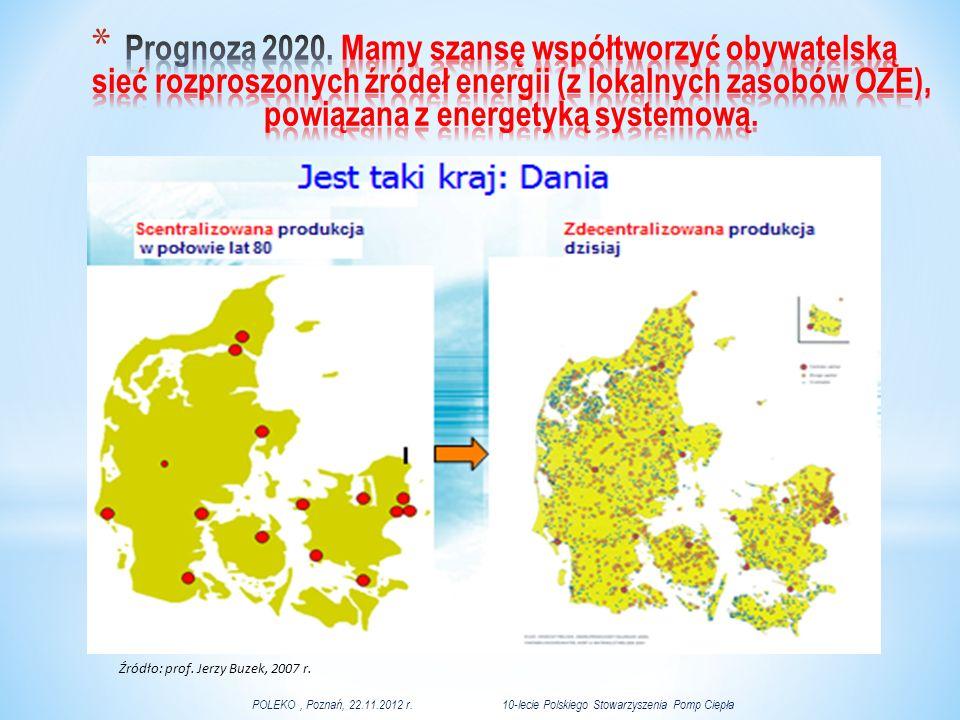 Źródło: prof. Jerzy Buzek, 2007 r.
