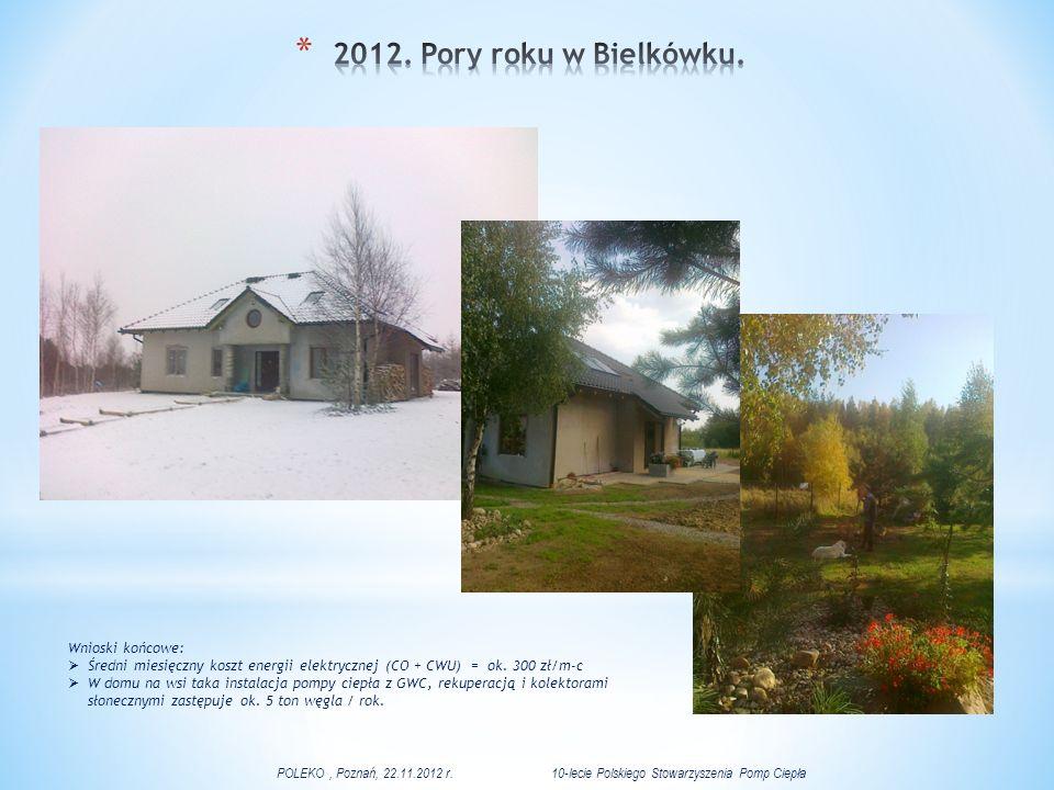 2012. Pory roku w Bielkówku. Wnioski końcowe: