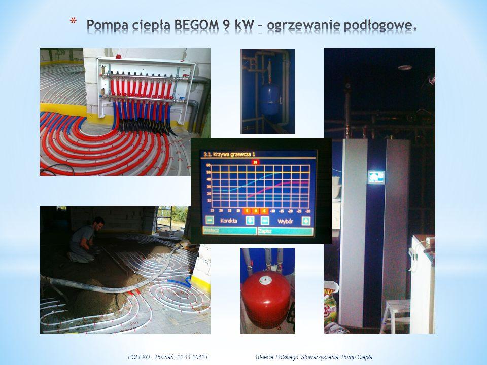 Pompa ciepła BEGOM 9 kW – ogrzewanie podłogowe.