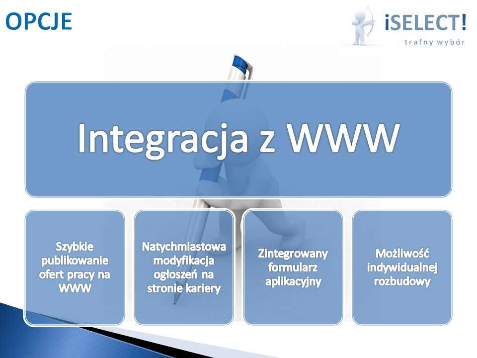 Integracja z WWW OPCJE Szybkie publikowanie ofert pracy na WWW