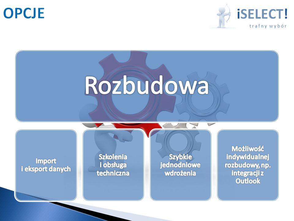Rozbudowa OPCJE Import i eksport danych Szkolenia i obsługa techniczna