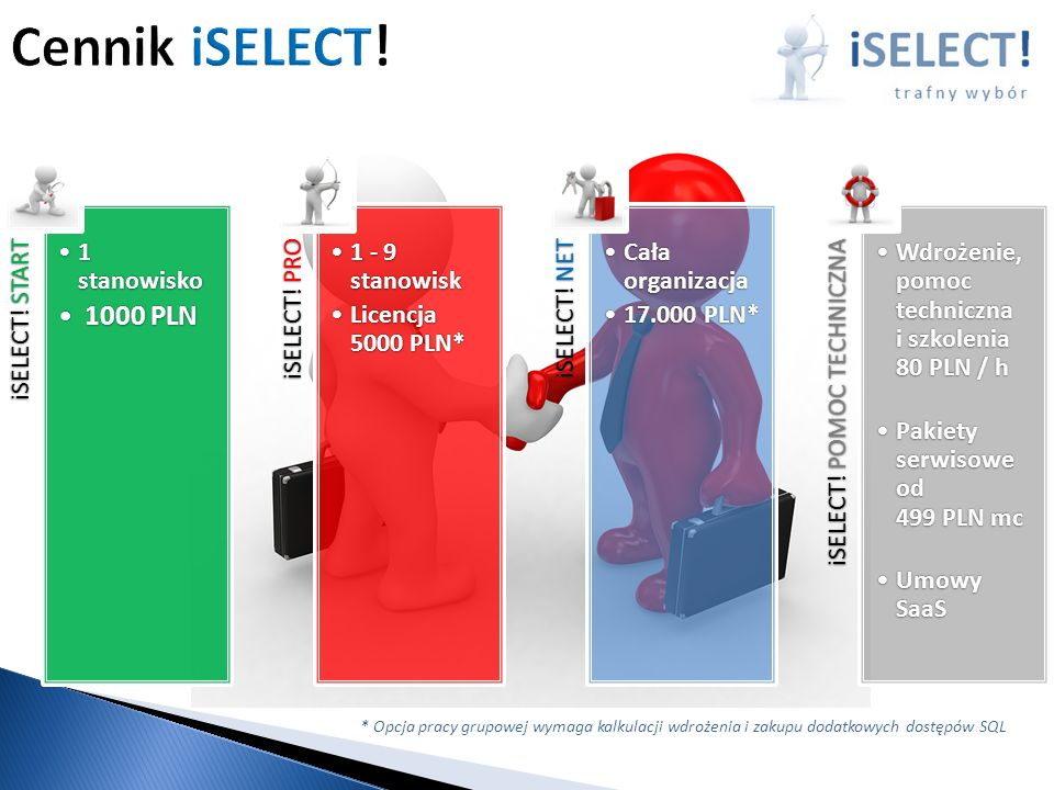 Cennik iSELECT! 1000 PLN iSELECT! START 1 stanowisko iSELECT! PRO