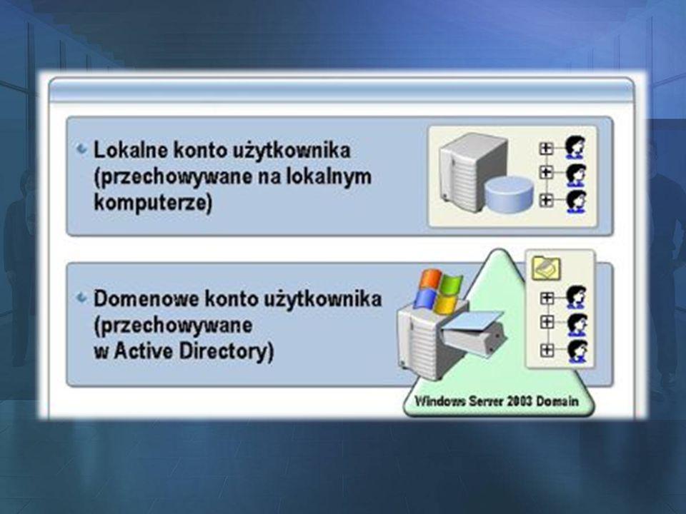 Konta tworzone i przechowywane na lokalnym komputerze – serwery członkowskie, komputery kliencie