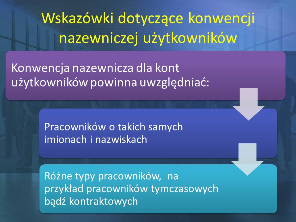 Wskazówki dotyczące konwencji nazewniczej użytkowników