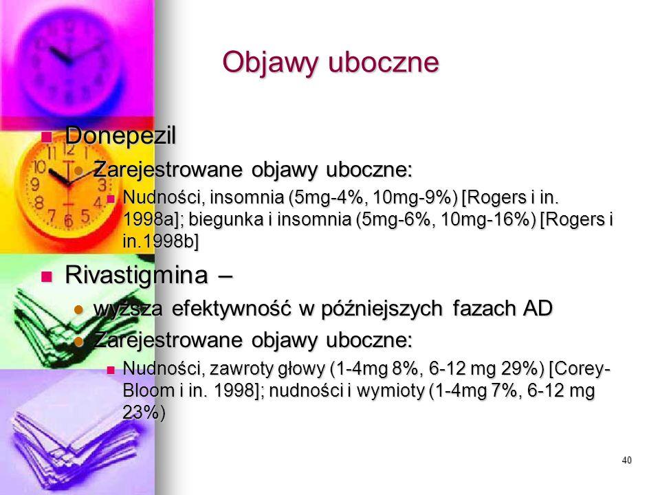 Objawy uboczne Donepezil Rivastigmina – Zarejestrowane objawy uboczne: