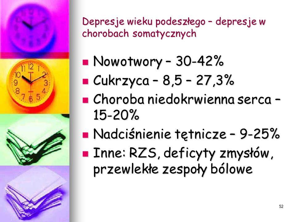 Depresje wieku podeszłego – depresje w chorobach somatycznych