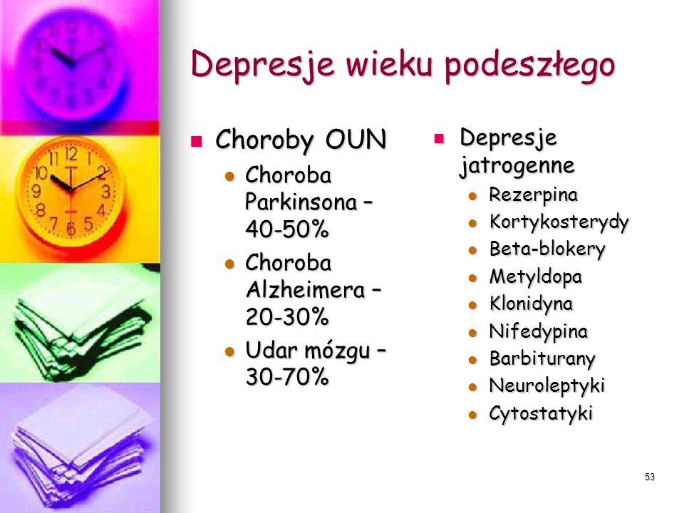 Depresje wieku podeszłego