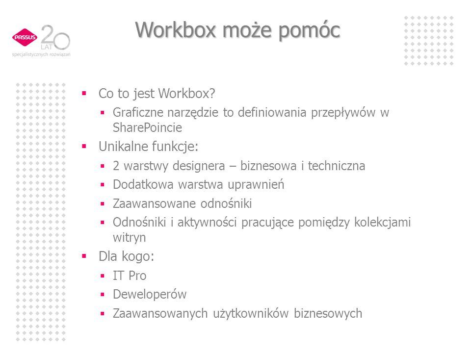 Workbox może pomóc Co to jest Workbox Unikalne funkcje: Dla kogo: