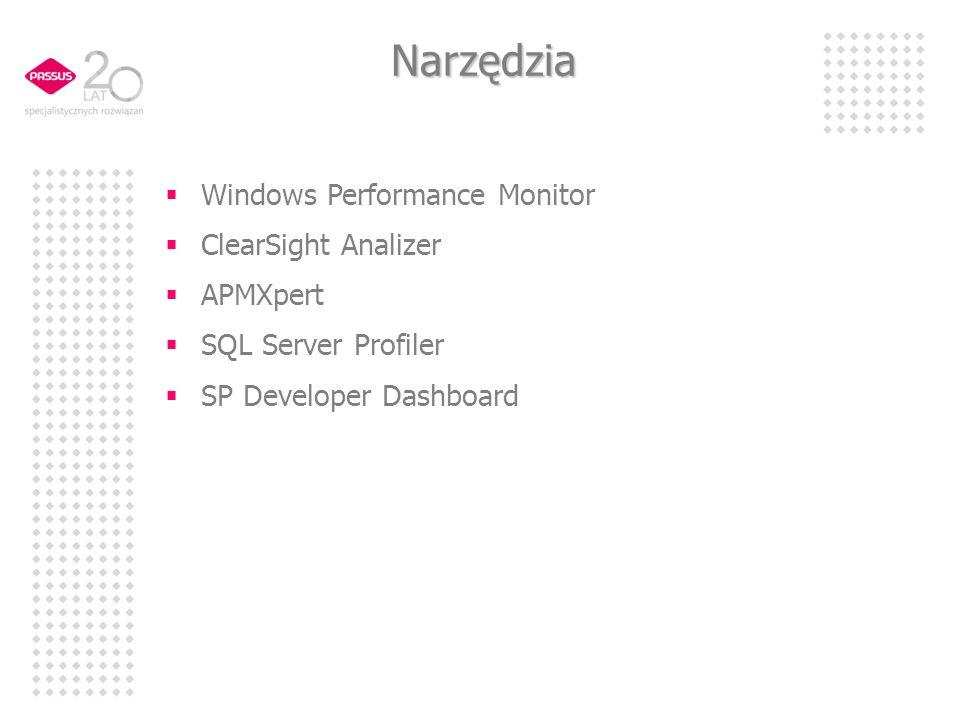 Narzędzia Windows Performance Monitor ClearSight Analizer APMXpert