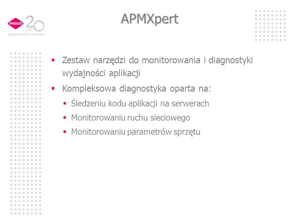 APMXpert Zestaw narzędzi do monitorowania i diagnostyki wydajności aplikacji. Kompleksowa diagnostyka oparta na: