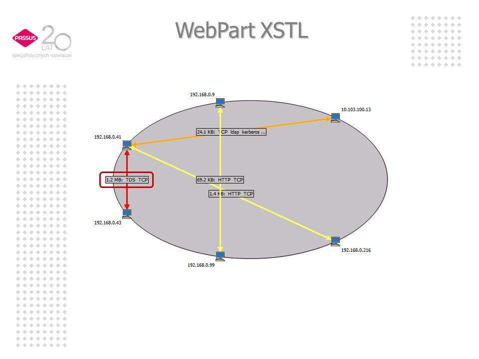 WebPart XSTL