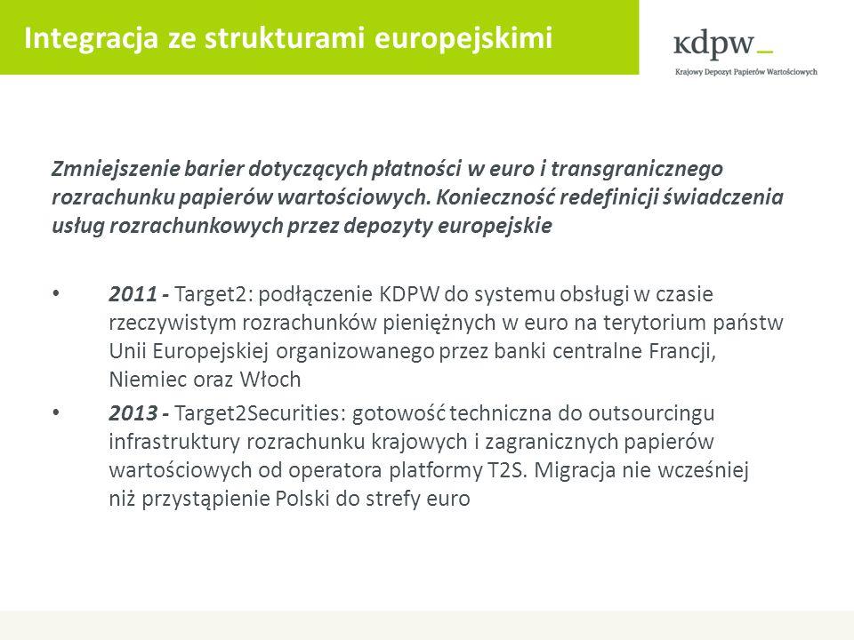 Integracja ze strukturami europejskimi