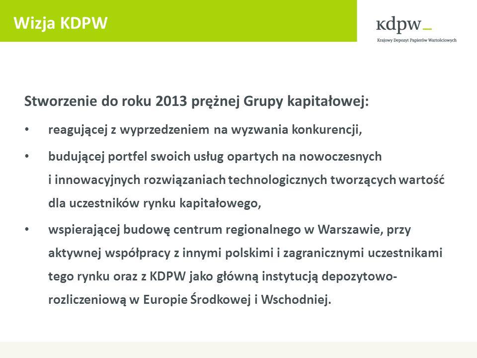 Wizja KDPW Stworzenie do roku 2013 prężnej Grupy kapitałowej: