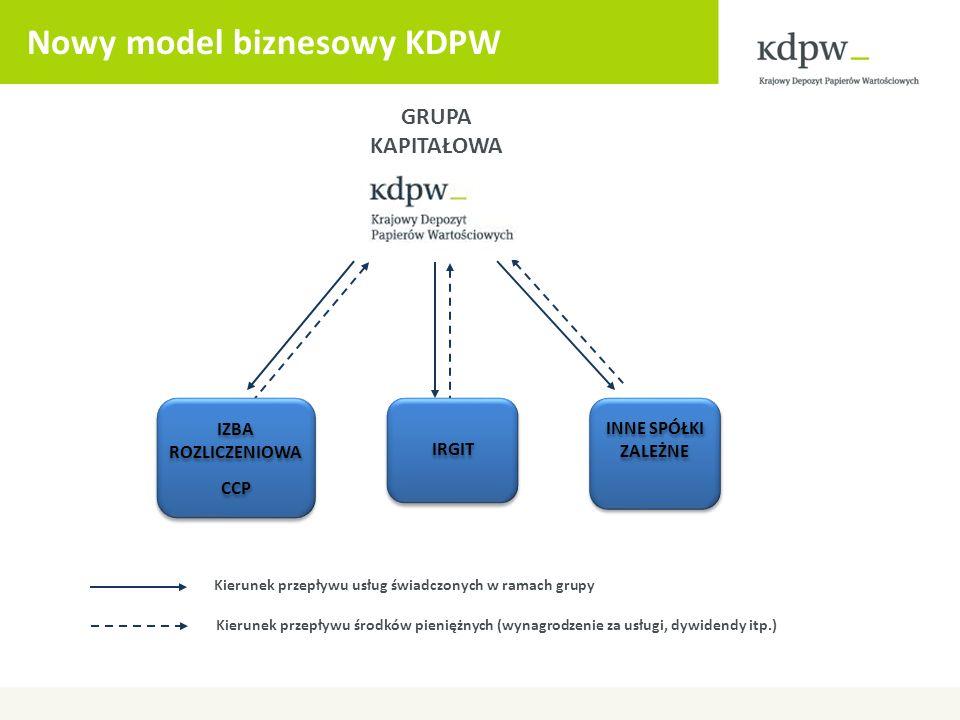 Nowy model biznesowy KDPW