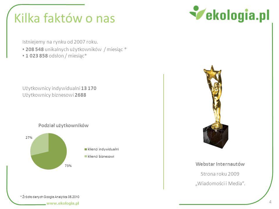 """Strona roku 2009 """"Wiadomości i Media ."""