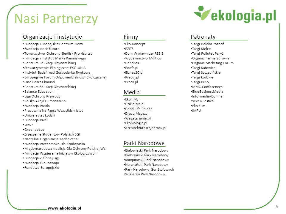 Nasi Partnerzy Organizacje i instytucje Firmy Patronaty Media