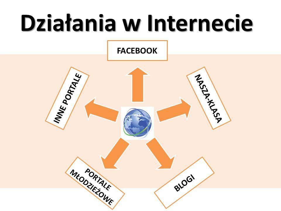 Działania w Internecie