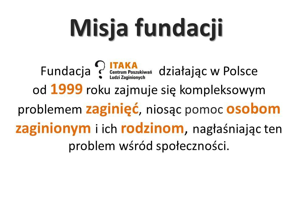 Fundacja działając w Polsce