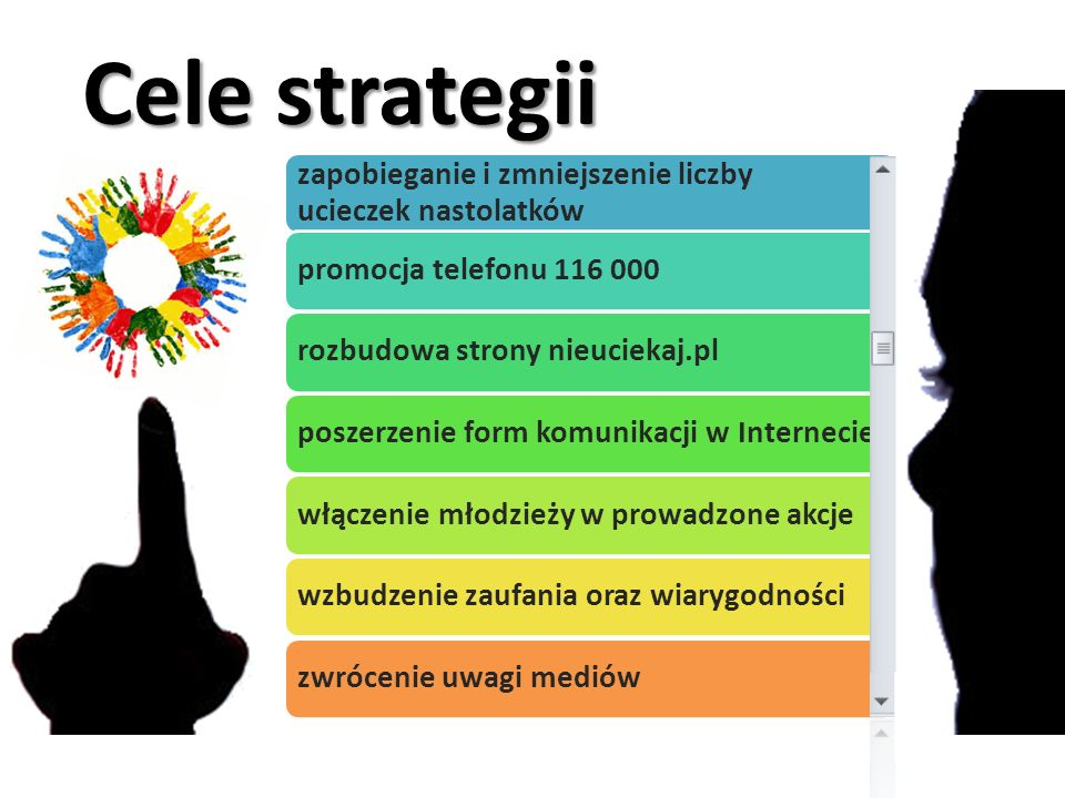 Cele strategii zapobieganie i zmniejszenie liczby ucieczek nastolatków