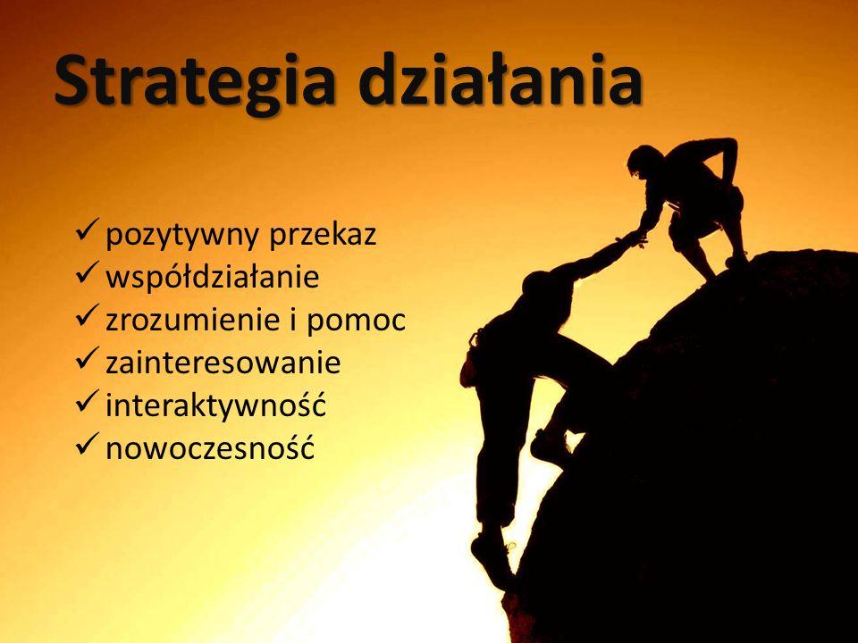 Strategia działania pozytywny przekaz współdziałanie