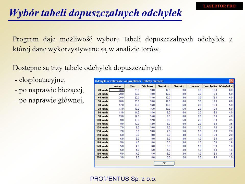 Wybór tabeli dopuszczalnych odchyłek