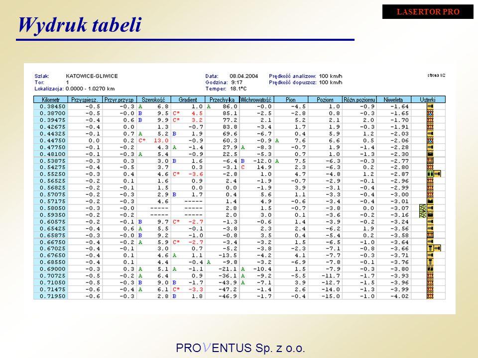 LASERTOR PRO Wydruk tabeli PROV ENTUS Sp. z o.o.