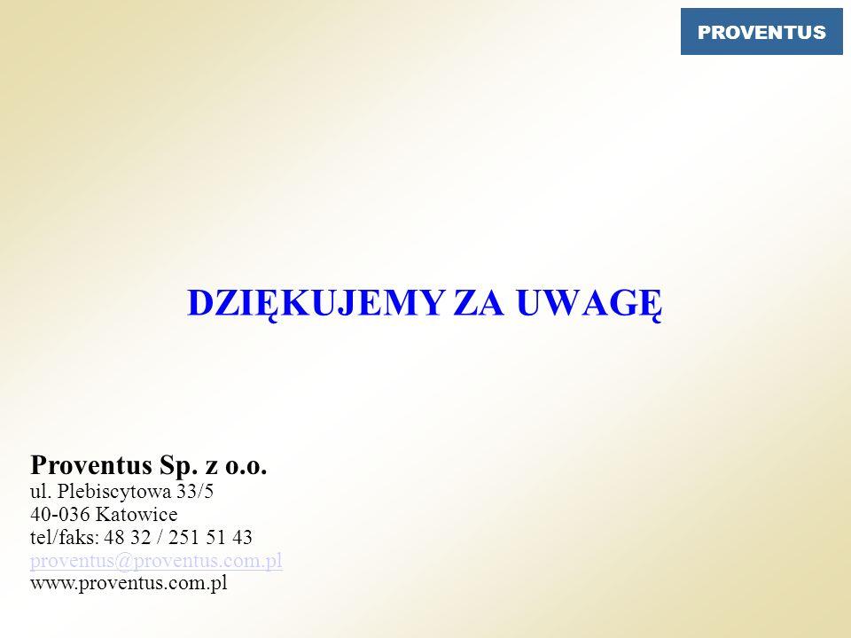 DZIĘKUJEMY ZA UWAGĘ Proventus Sp. z o.o. ul. Plebiscytowa 33/5