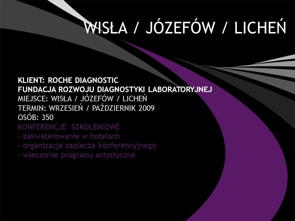 WISŁA / JÓZEFÓW / LICHEŃ
