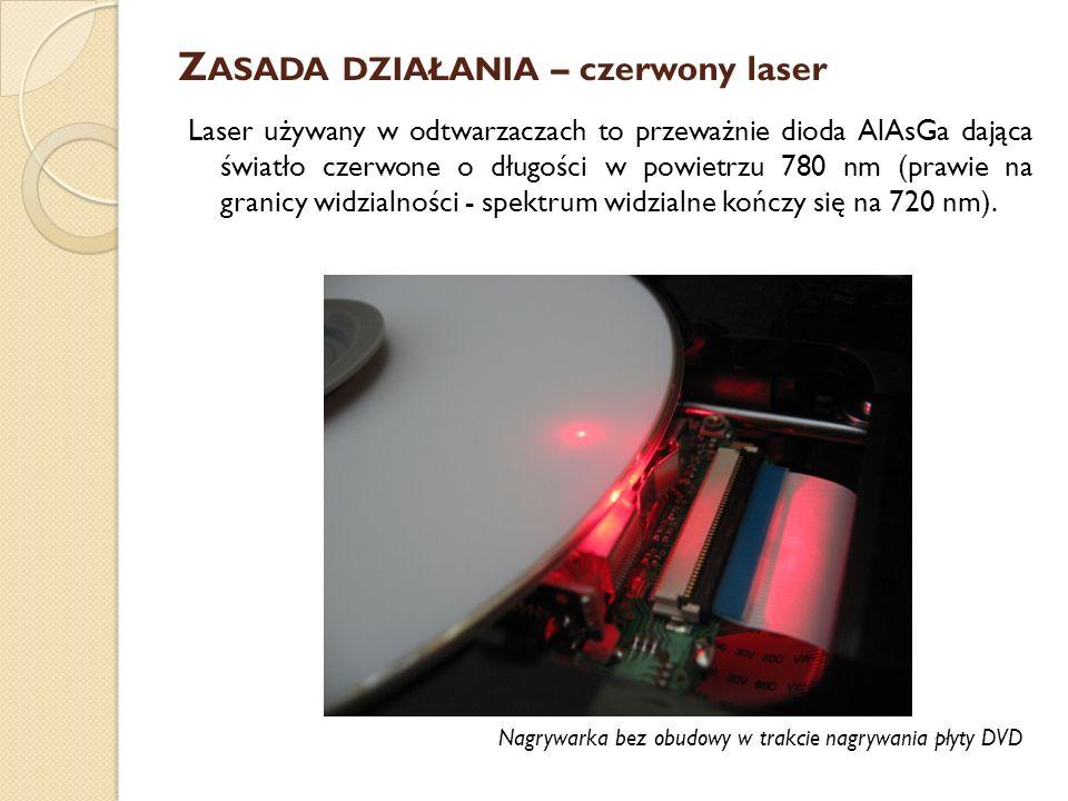 Zasada działania – czerwony laser