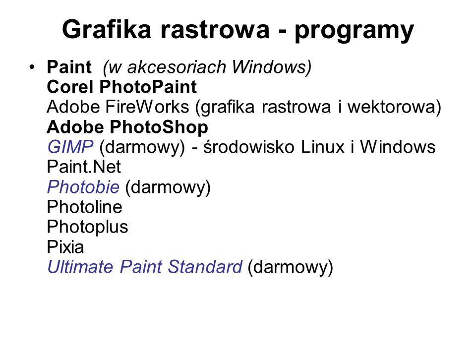 Grafika rastrowa - programy