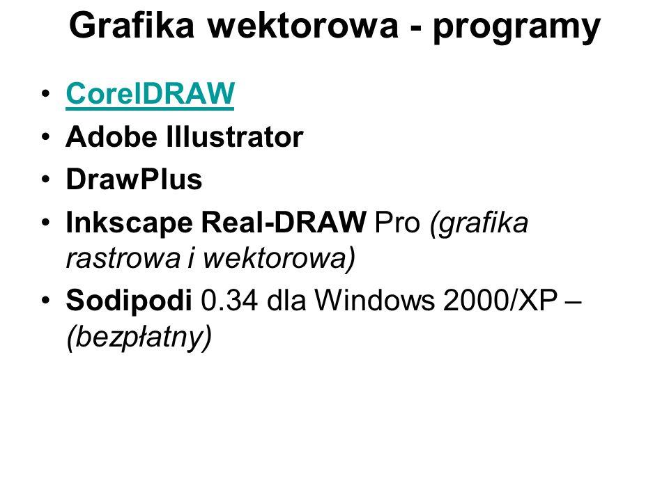 Grafika wektorowa - programy