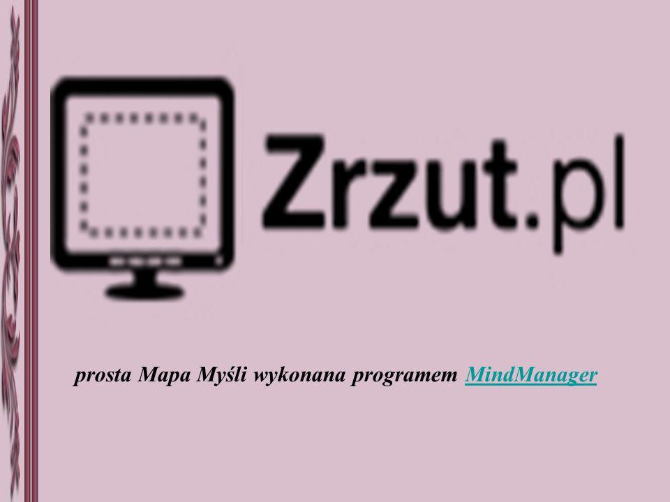 prosta Mapa Myśli wykonana programem MindManager
