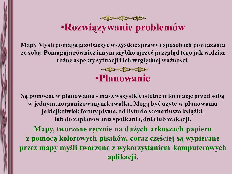 Rozwiązywanie problemów Planowanie