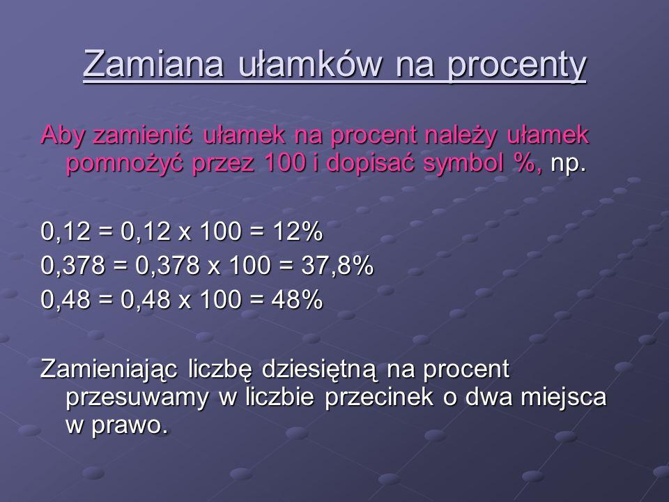Zamiana ułamków na procenty