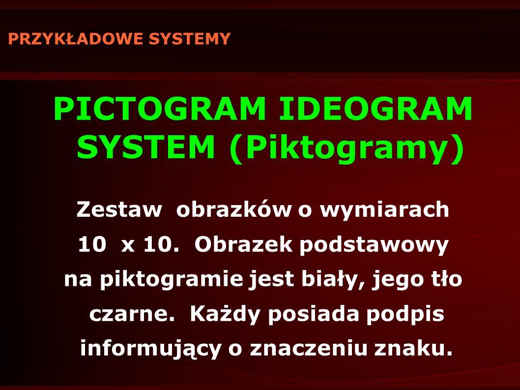 PICTOGRAM IDEOGRAM SYSTEM (Piktogramy)